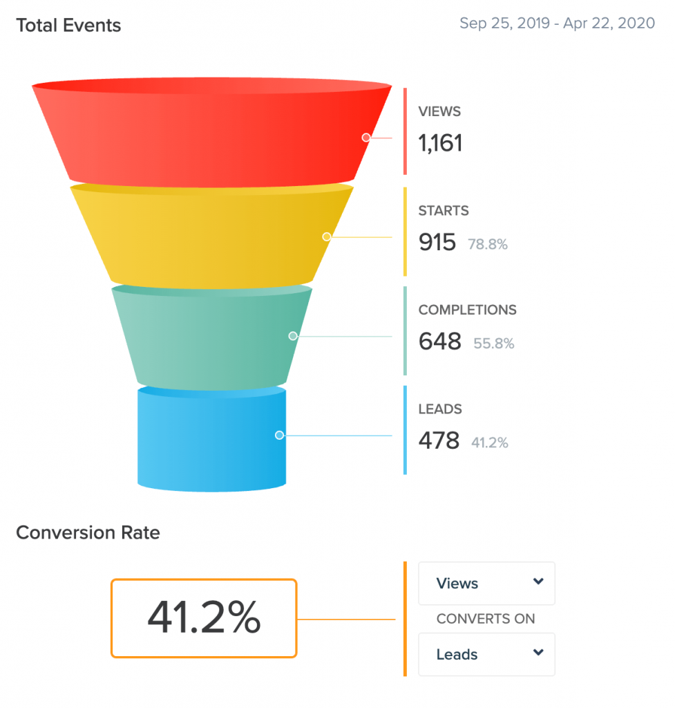 grow your email list using a quiz_analytics