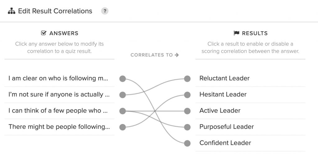 grow your email list using a quiz_create your correlation